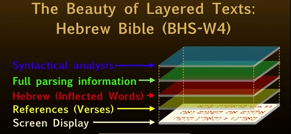 Layered text: Hebrew Bible